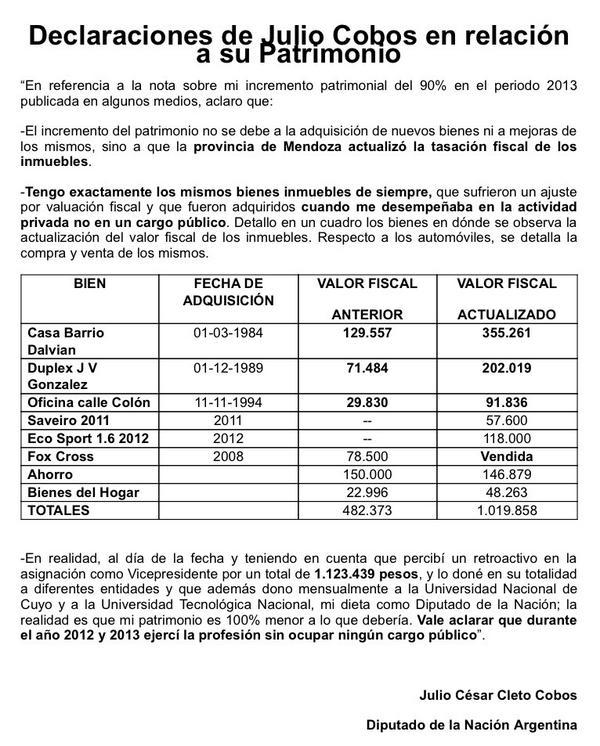 Cobos, Julio dip nac (UCR - Mendoza) negación de crecimiento patrimonial