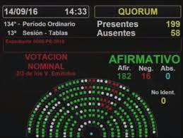 votacion ley acceso info