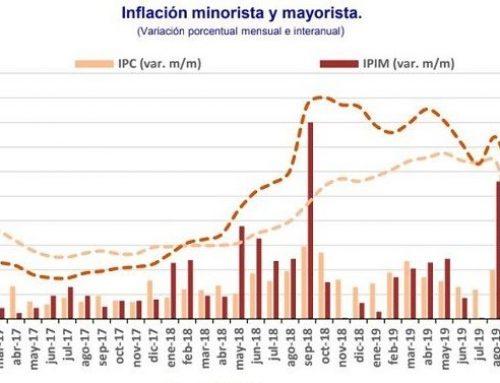 De cara a un 2020 complejo y recesivo,sin viento de cola y con Latinoamérica en problemas