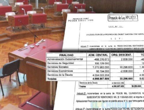 Rawson: Para cubrir sueldos y deuda, Provincia pidió una ampliación presupuestaria de $ 5.000 millones