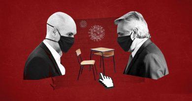 Clases Virtuales: Avalaron la competencia de la Corte Suprema para fallar en el conflicto